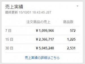アマゾン売上500万円